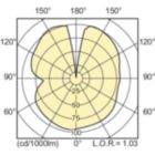 LDLD_CDO-TT_0004-Light distribution diagram