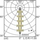 LDLD_CDM-R-E_0015-Light distribution diagram