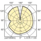 LDLD_CDO-TT_0003-Light distribution diagram