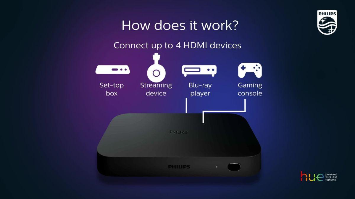Hue Play Hdmi Sync Box 8718699704803 Philips