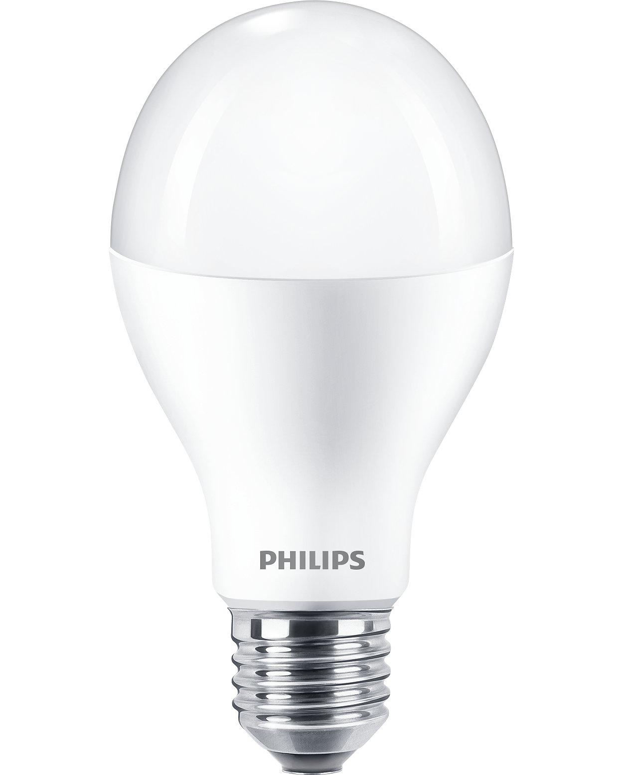 CorePro LED-pærer til en overkommelig pris