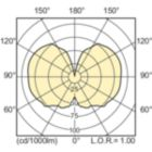 LDLD_CDO-TT_0005-Light distribution diagram