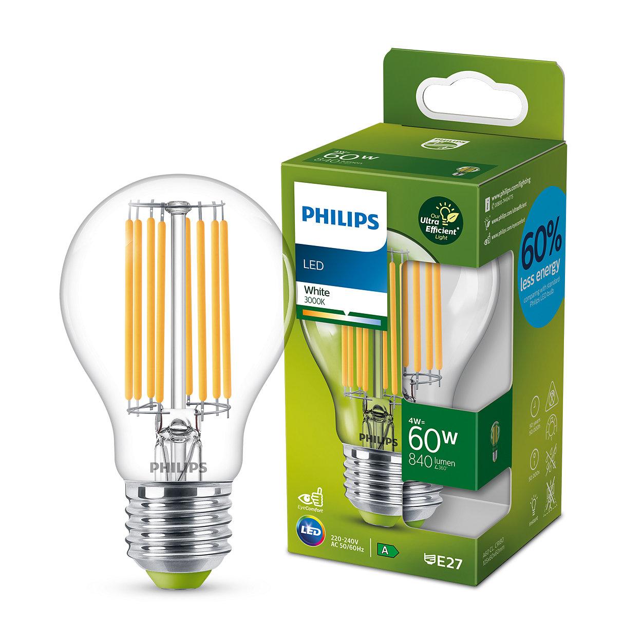 Les ampoules flamme LED transparentes apportent un merveilleux éclat à votre intérieur