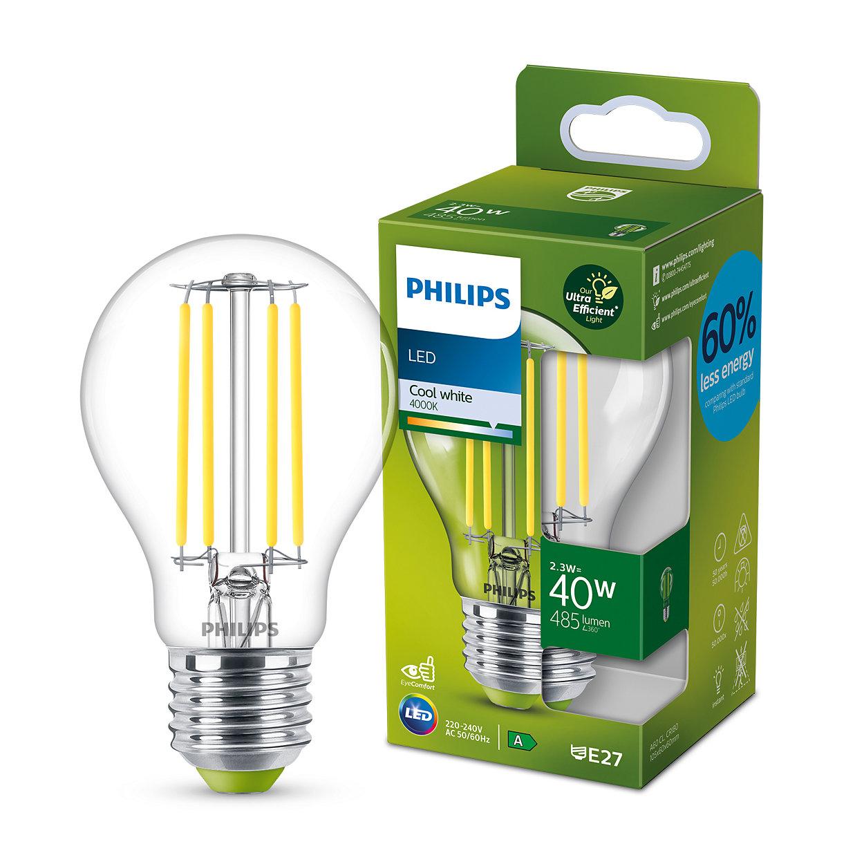 Az átlátszó LED gyertyaizzók mostantól fényárba borítják otthonát